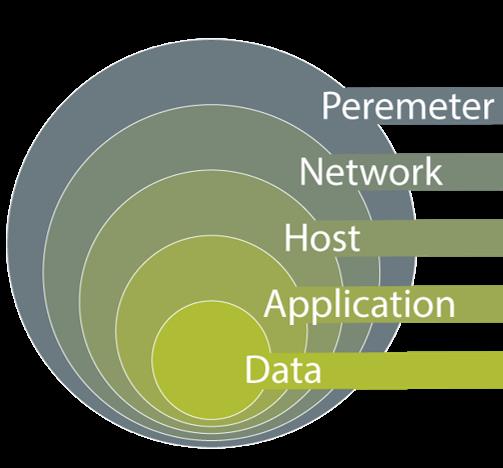 Vispārējā datu aizsardzības regula